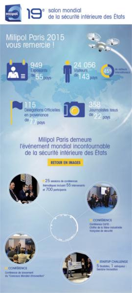 Infographie Milipol Paris 2015