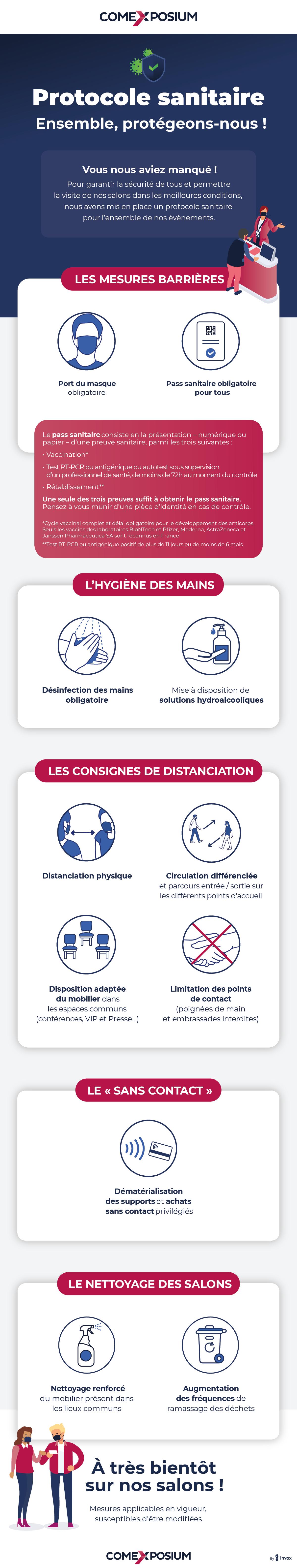 Infographie Protocole sanitaire visiteurs Milipol Paris